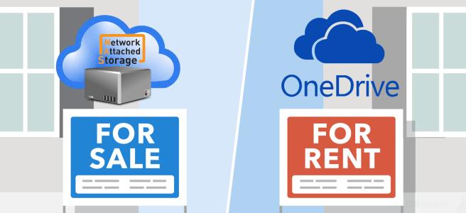 OneDrive vs NAS Drive - NAS Compares