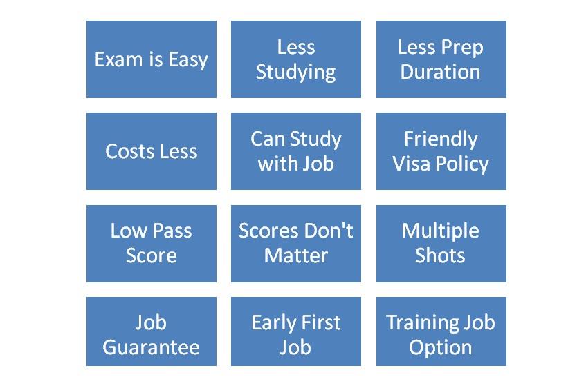 exam-is-easy