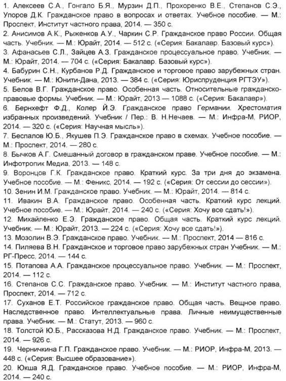 spisok-literatury-2014-po-grazhdanskomu-pravu