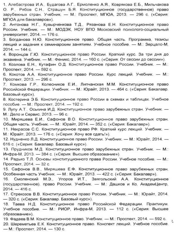 spisok-literatury-2014-po-konstitucionnomu-pravu