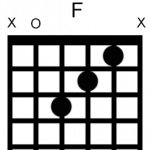 simple F chord shape