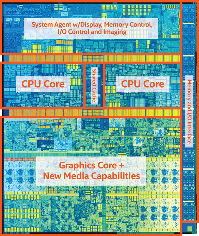 Intel's 7th Gen Kaby Lake Announced | Nasi Lemak Tech
