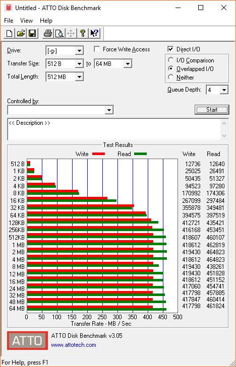 Transcend ESD220C benchmark (1)