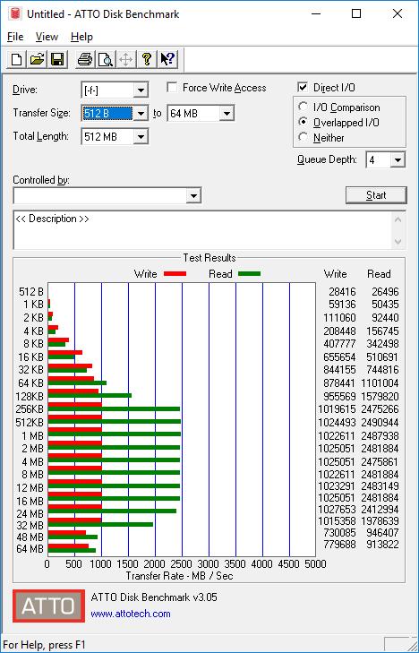 Plextor M8Se ATTO benchmark