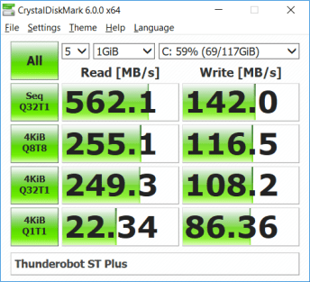 Thunderobot ST Plus SSD Benchmark (1)