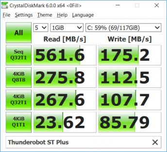 Thunderobot ST Plus SSD Benchmark (2)