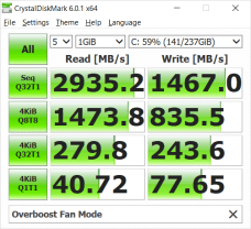 NVMe SSD in Overboost mode