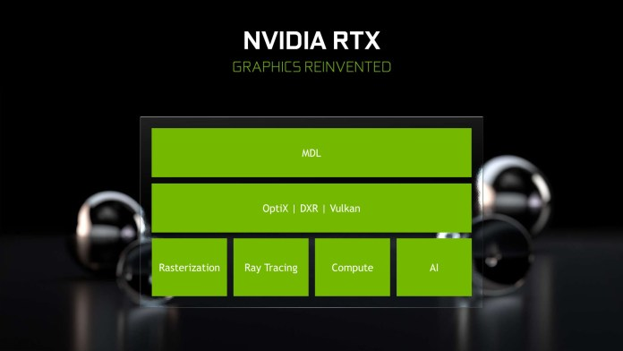 NVIDIA Turing Architecture RTX 20-series Briefing