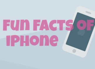 IOTransfer 8 fun facts about iPhone