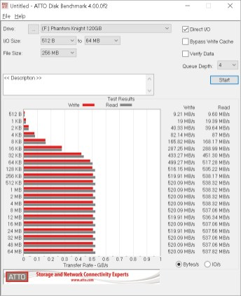 Phidisk PhantomKnight ATTO benchmark