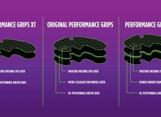 KontrolFreek Performance Grips XT Performance Grips XP
