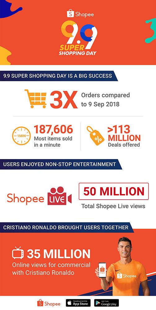 Shopee 9.9 2019 infographic