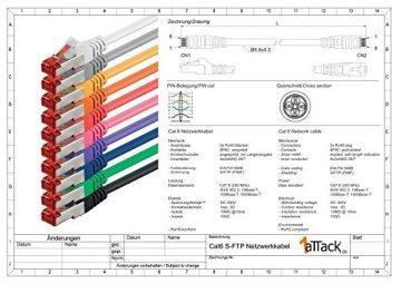 1aTTack CAT6 CAT 6 Netzwerk-Patch-Kabel SET (10 Stück) 0,5m 0,5 Meter - SFTP - doppelt geschirmt PIMF + GEFLECHT - Twisted Pair mit 2 x RJ45 Stecker und vergoldeten Kontaktflächen - grau - 2
