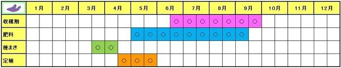 nasu-Schedule4