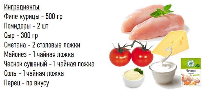 Ingredienti per la ricetta del seno di pollo con pomodori