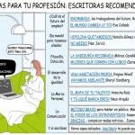 Lecturas para tu profesión: escritoras recomendadas
