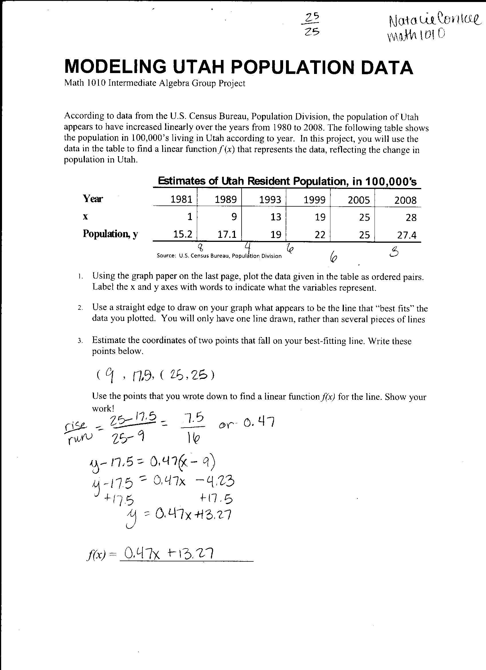 resume resume20word20cloud203 archresume mcse math project mcse