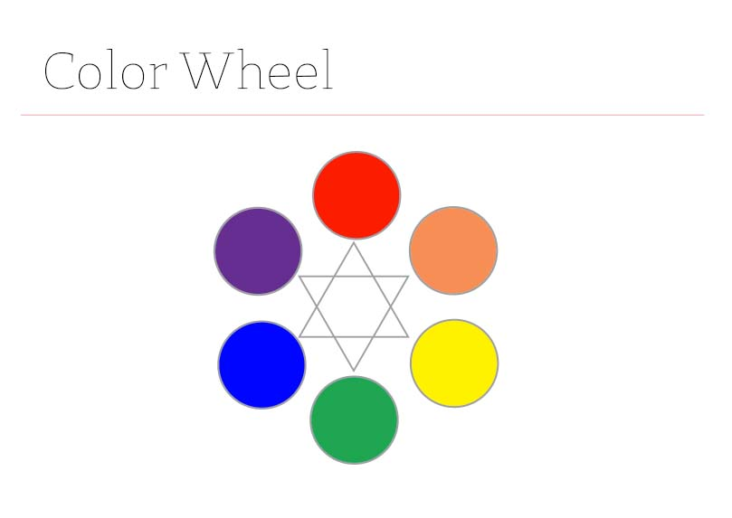nataliemalan-colorwheel