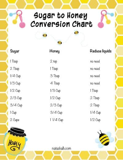 sugar-to-honey-conversion-chart