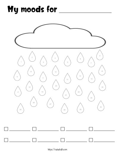 free printable raindrop mood tracker for April