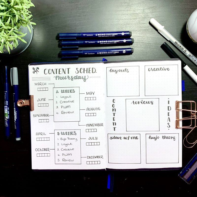 Bullet Journal Migration: Content Schedule
