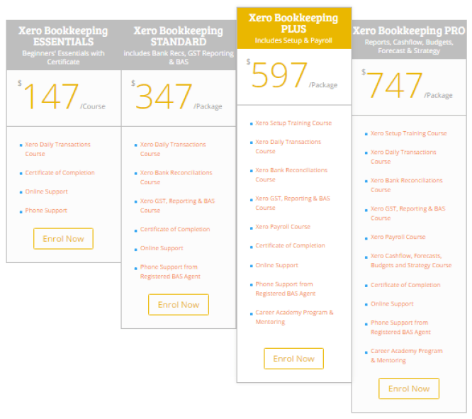 Xero online training course pricing table comparison career academy applied dynamic