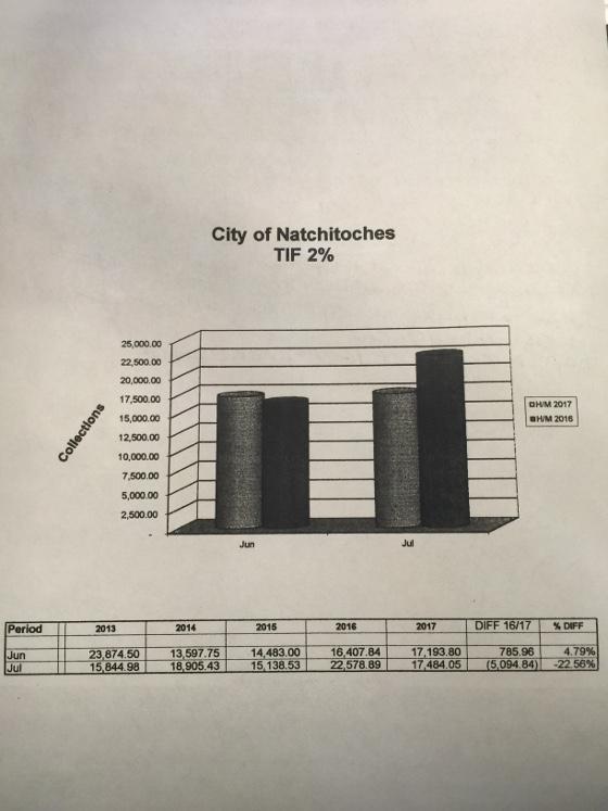 city-council-sept-12_1540