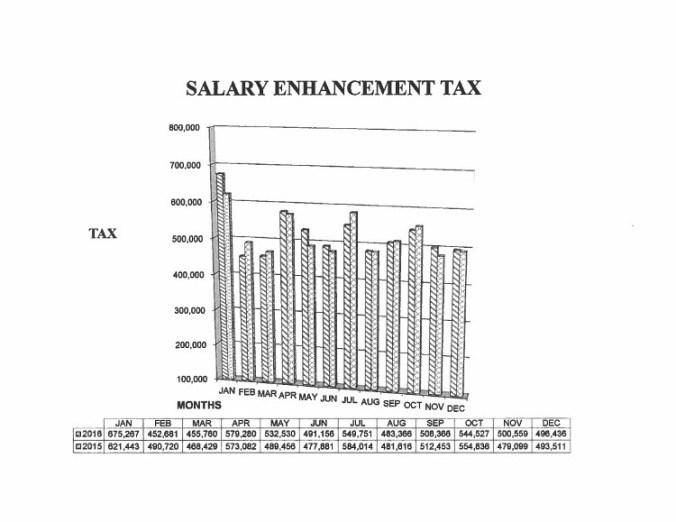 taxreport012017-18