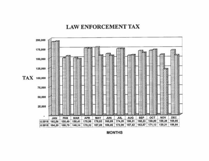 taxreport012017-7