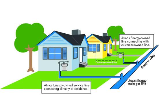 CON-house-pipeline_rev052217