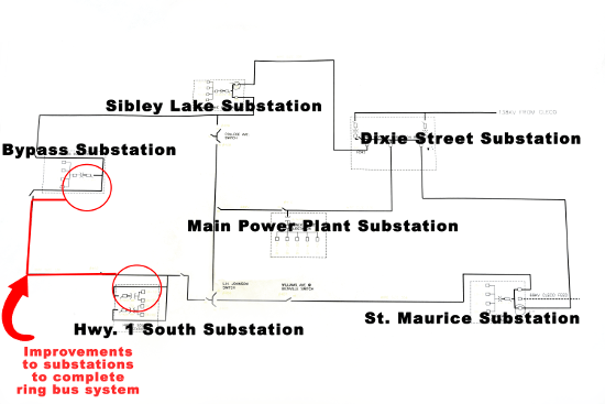 Ring Bus System Map