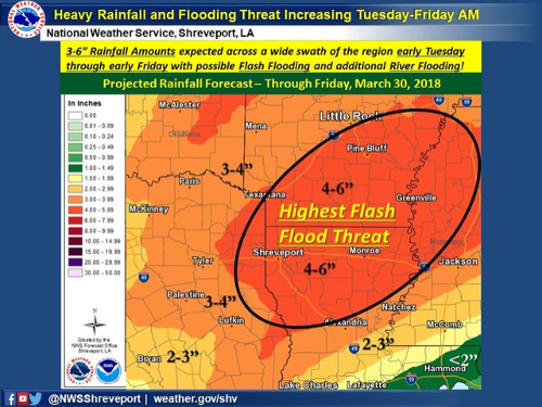 flooding 032618