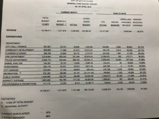 May Financial Report_1816