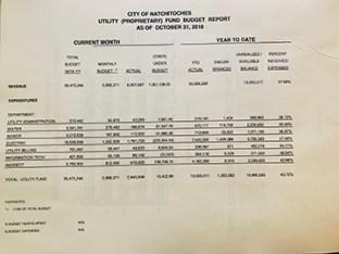 City Council Nov 26_0945