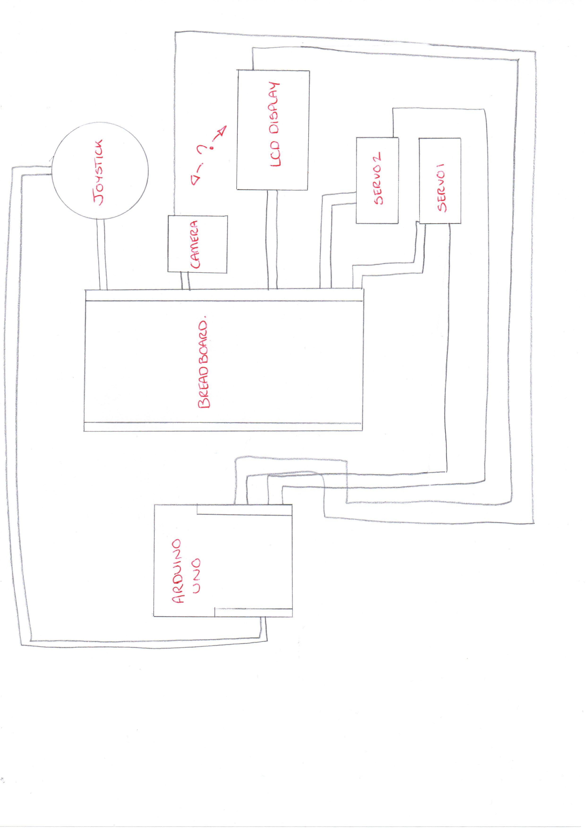 Project 2 Lcd Tft Screen Camera Module Ov Uwe