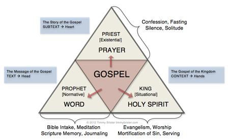 gospel-centered-spiritual-formation-w-hhh