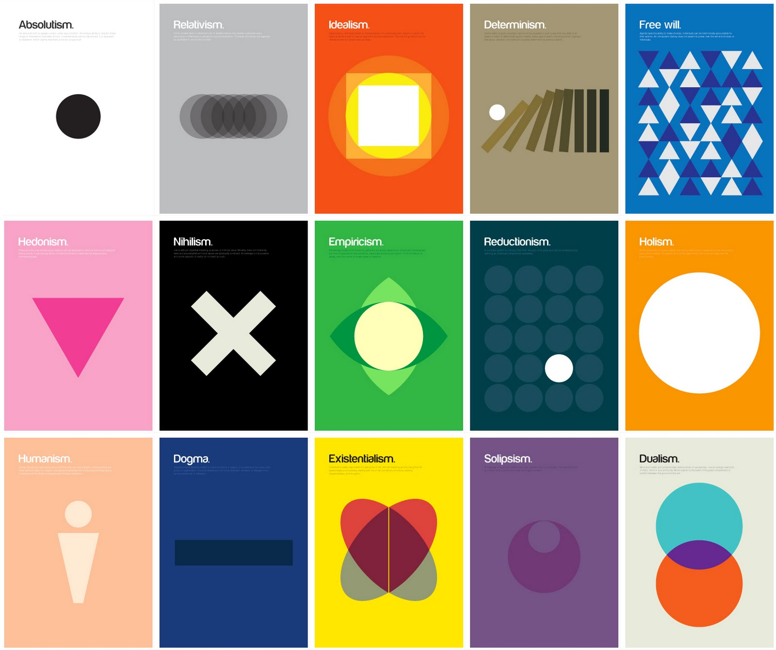 Learn schools of philosophy with a picture instead of 1000 for Philosophy design