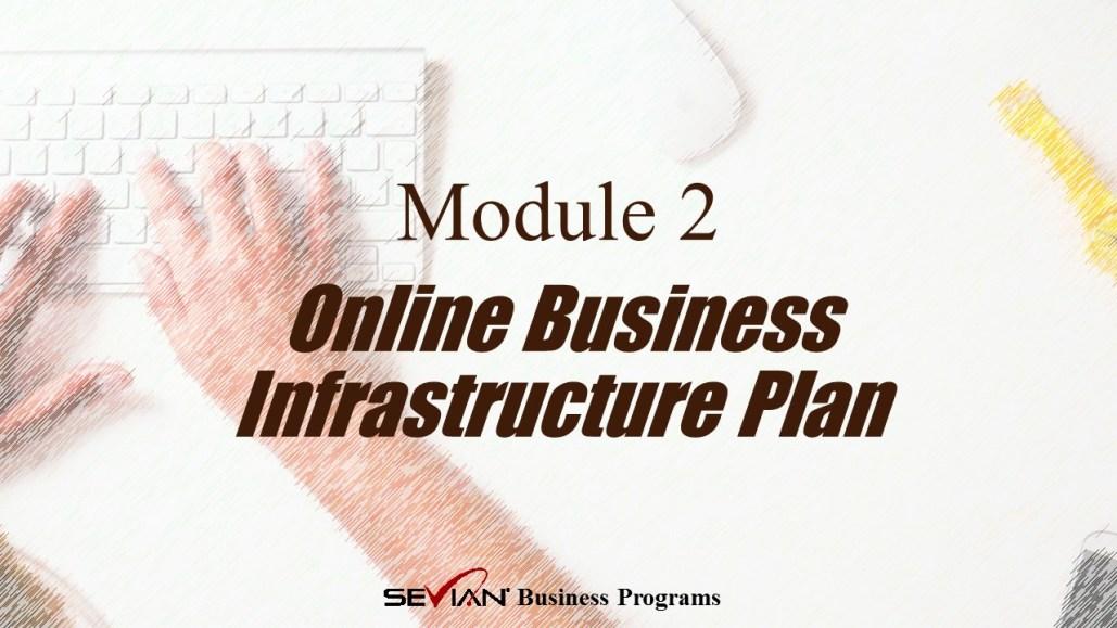 Online Business Infrastructure Plan, Digital Products Platform, Nathan Ives