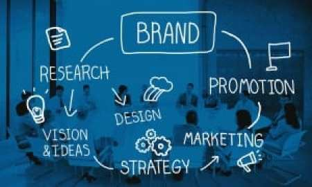 StrategyDriven Online Marketing and Website Development Article |Brand Identity|Brand Identity Design and How It Boosts Your E-Commerce