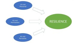 personal-permanent-pervasive-resilience-slide