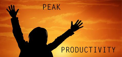 Peak Productivity Zone