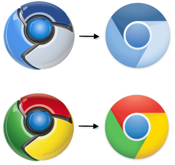 Chrome logo changes in 2011