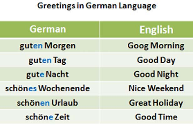 greetings in German language
