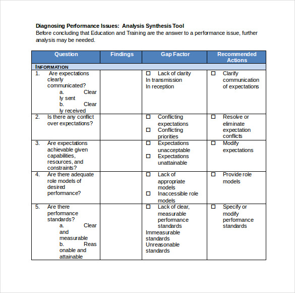 Employee Performance Improvement Plan Worksheet
