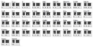 Piano Chords Chart Pdf | Template Business