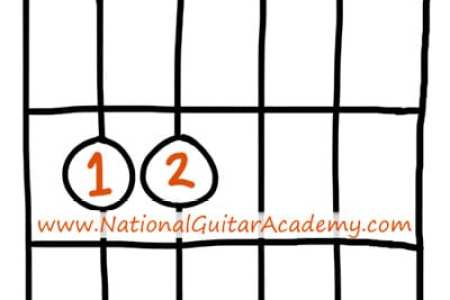 f m guitar barre chord » Full HD Pictures [4K Ultra]   Full Wallpapers