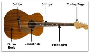 First Guitar Lesson  5 Easy Tips For Beginners
