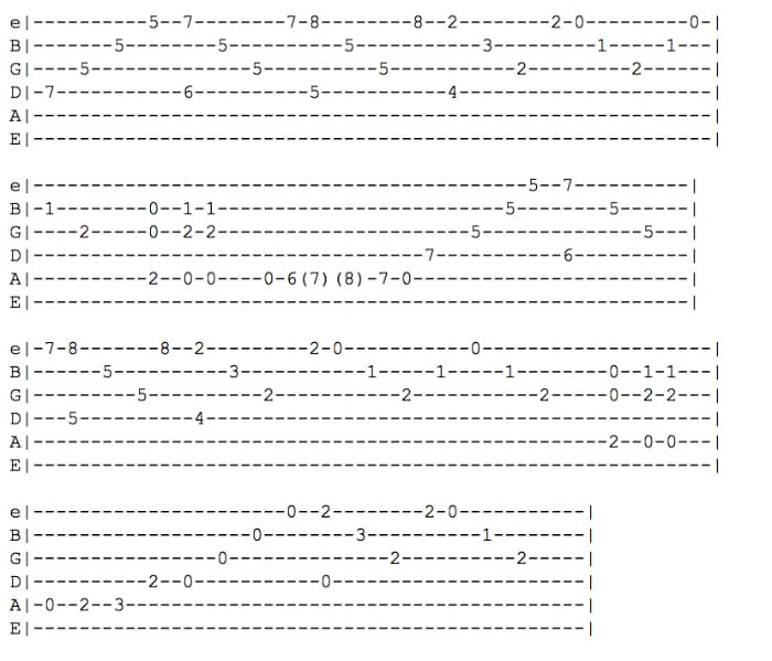 Acoustic Guitar Tabs 19 Easy Songs Which Sound Amazing