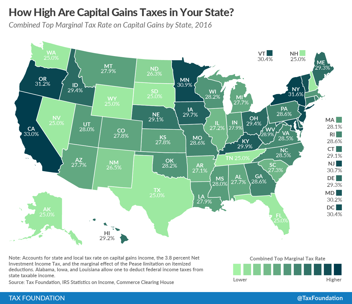 How High Are Capital Gains Taxes in Your State?