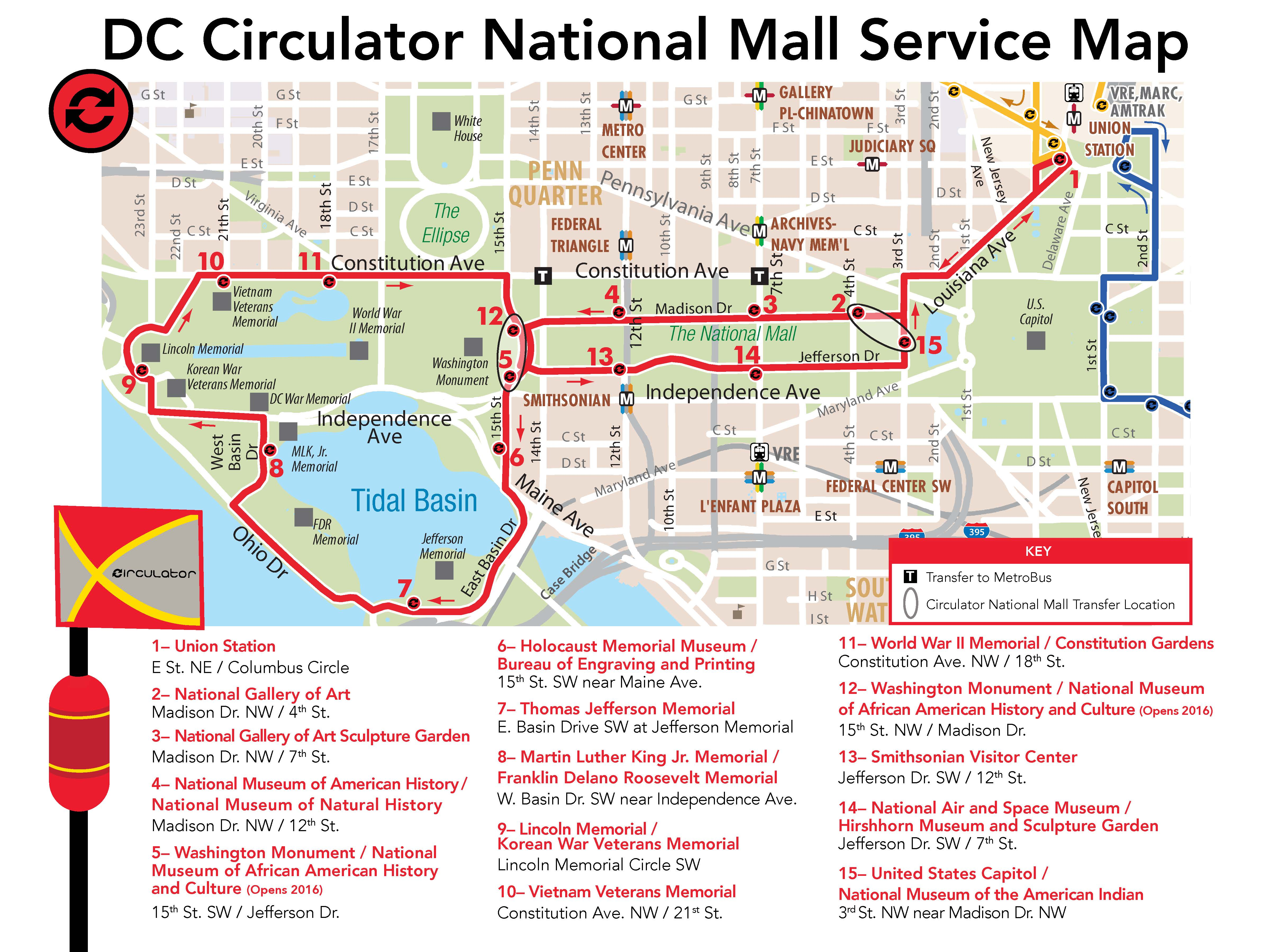 Dc Circulator Map Afp Cv
